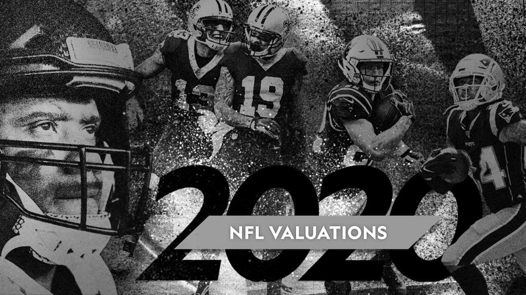 Interactive Data Viz Chart for All 32 NFL Franchise Valuations