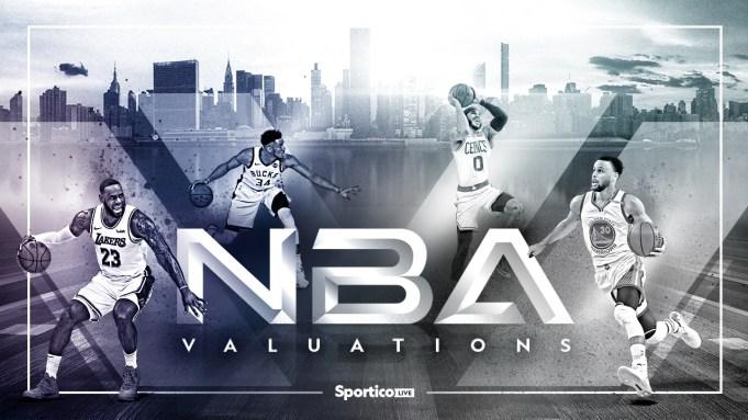 NBA Valuations 2021